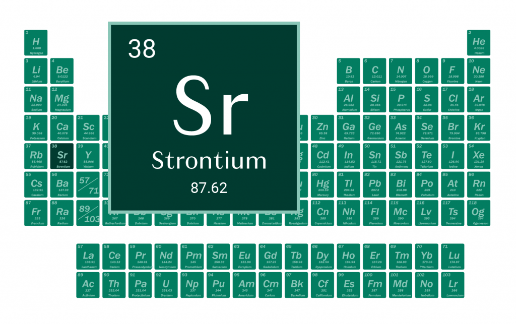 Strontium in the Periodic Table of Elements