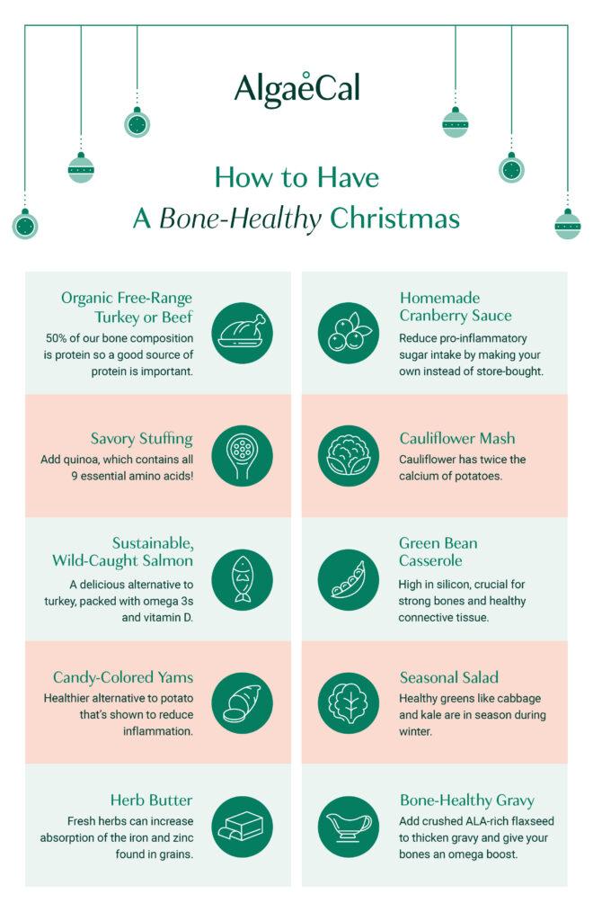 Bone-healthy Christmas menu