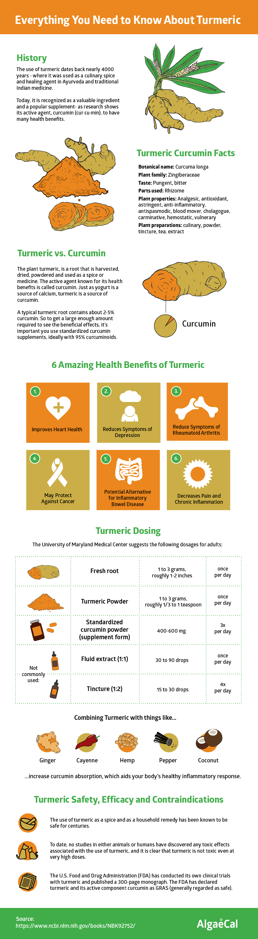 Turmeric Curcumin Infographic