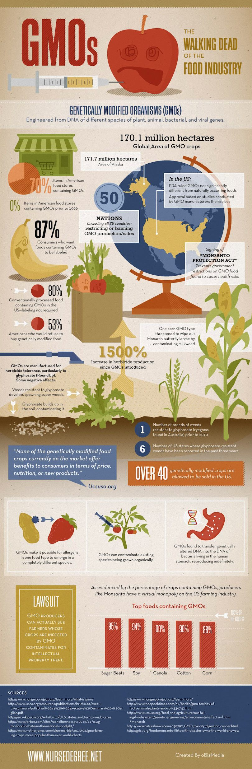 algaecal GMO infographic