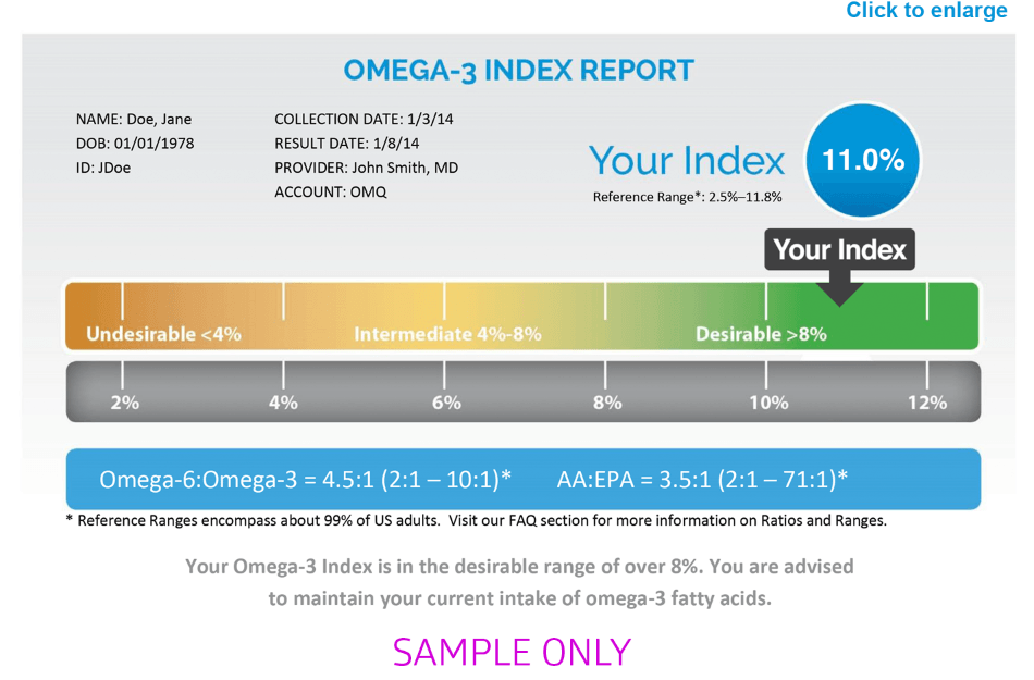 Omega Quant Test Sample