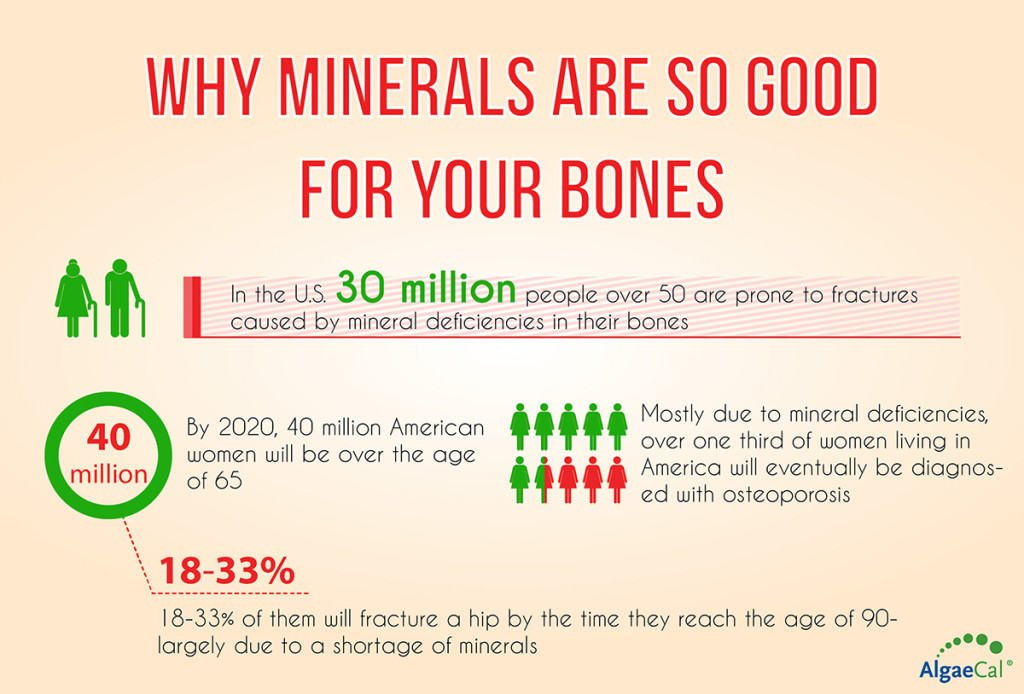 Why Minerals are so good for your bones