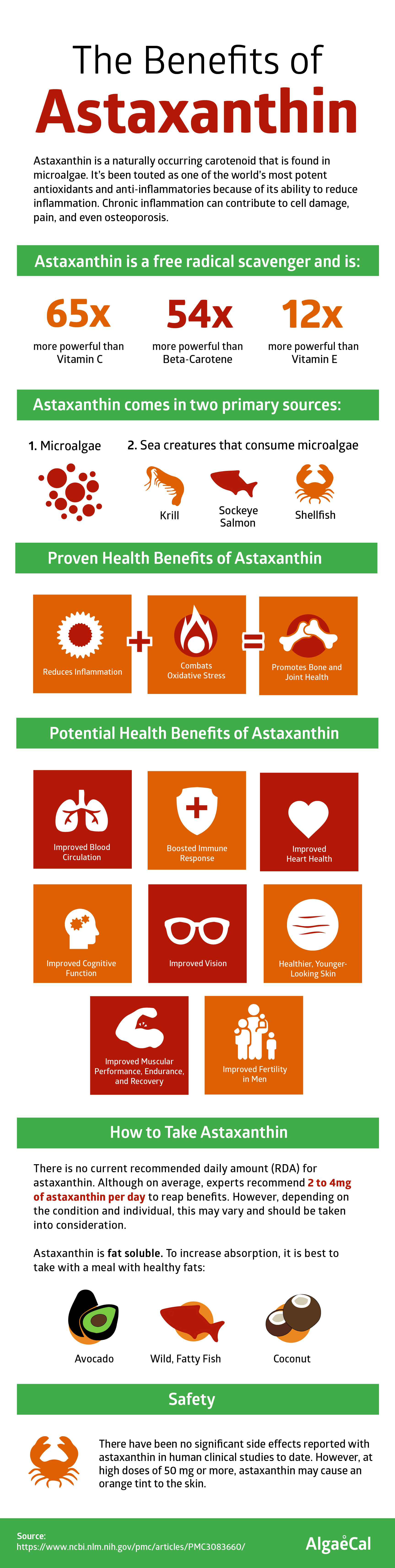 what is astaxanthin uses benefits side effects and more