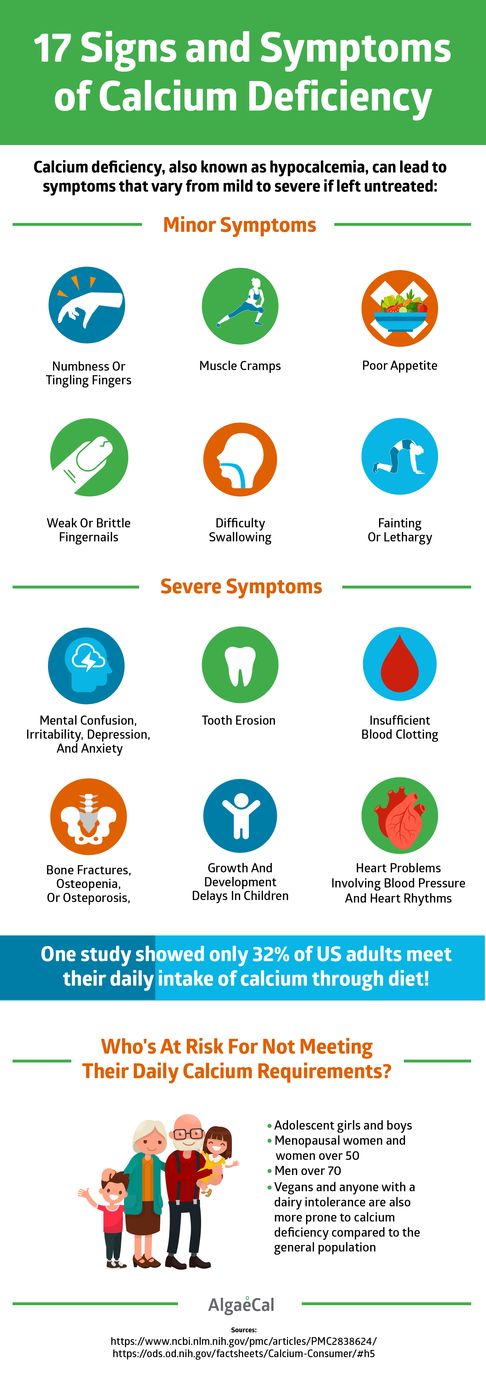 Calcium Deficiency Signs and Symptoms infographic