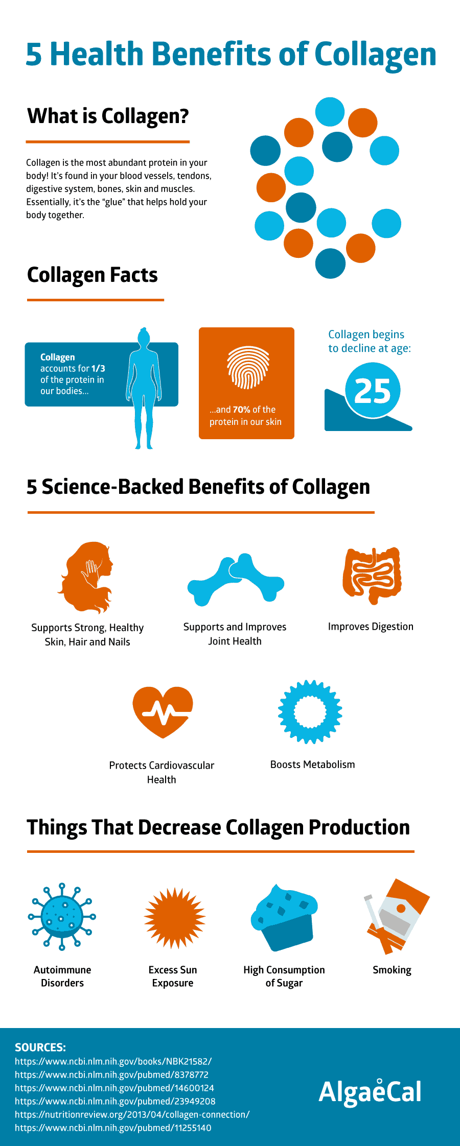 5 Health Benefits of Collagen