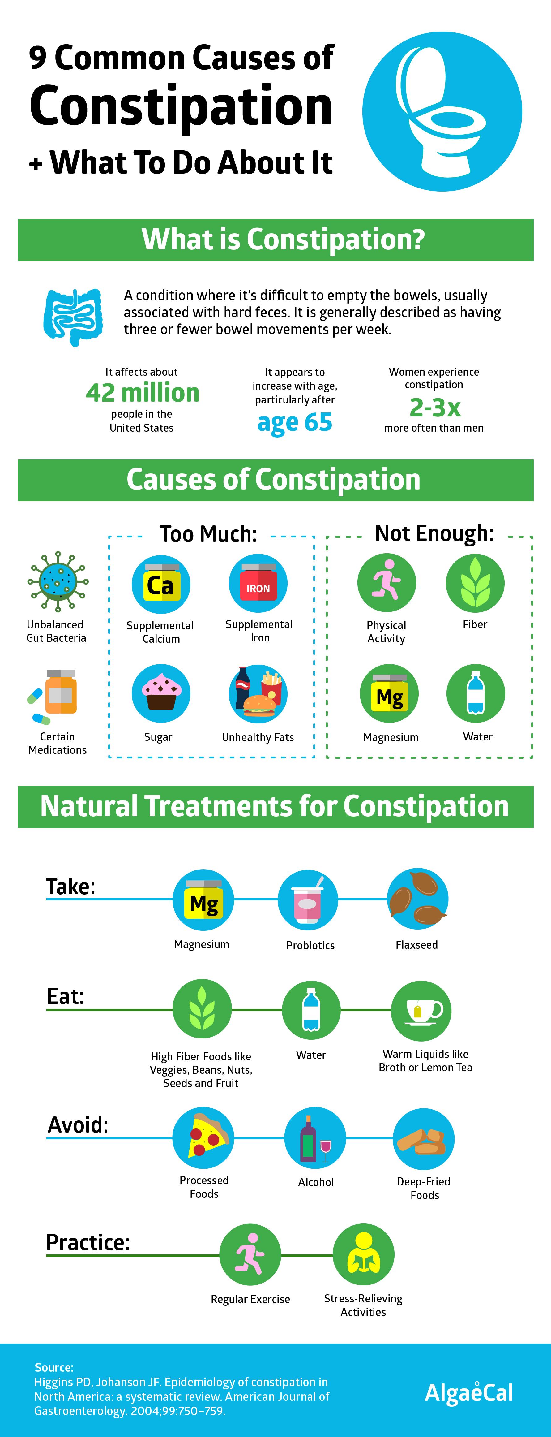do diet pills cause constipation