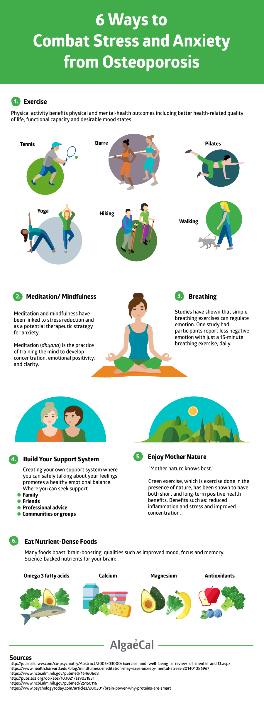 Emotional Wellness and Osteoporosis Infographic