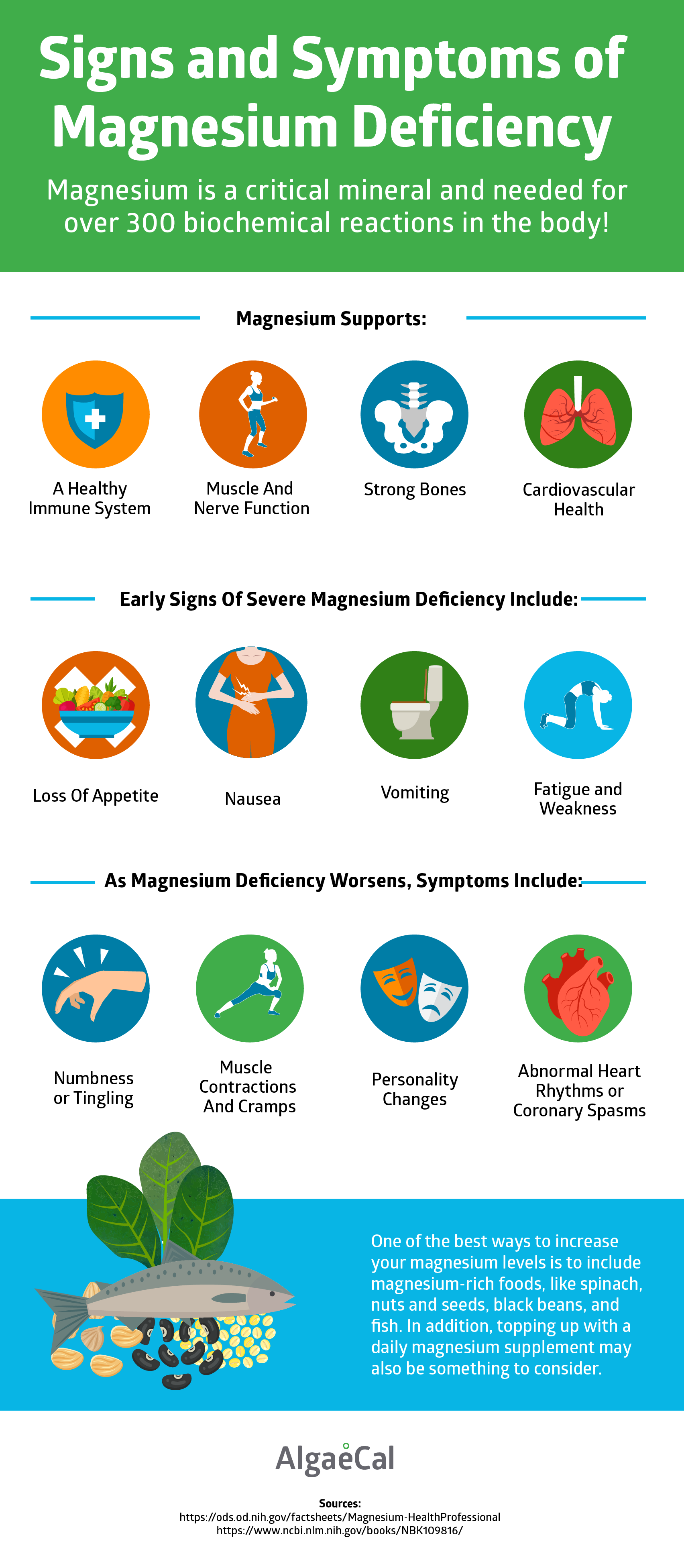 Signs and symptoms of magnesium deficiency