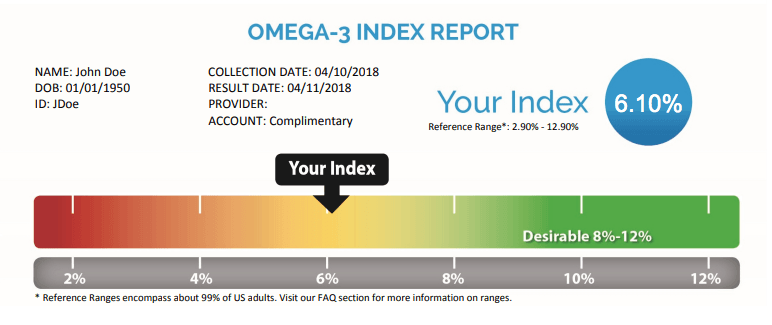 Omega-3 Index Report