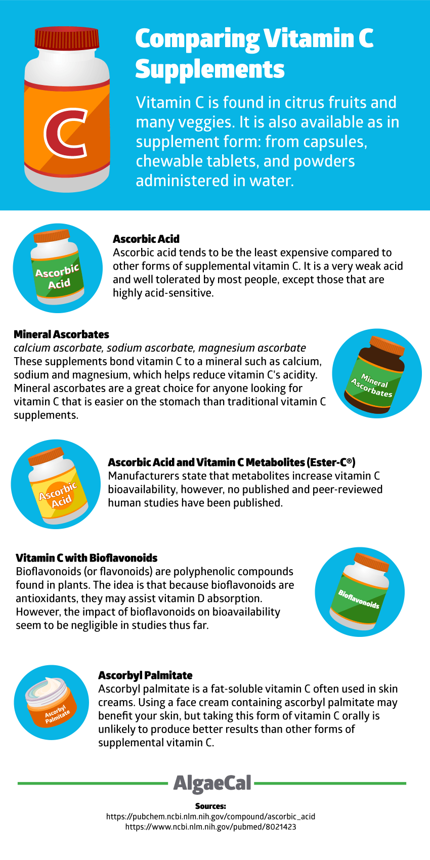 Comparing Vitamin C Supplements Infographic