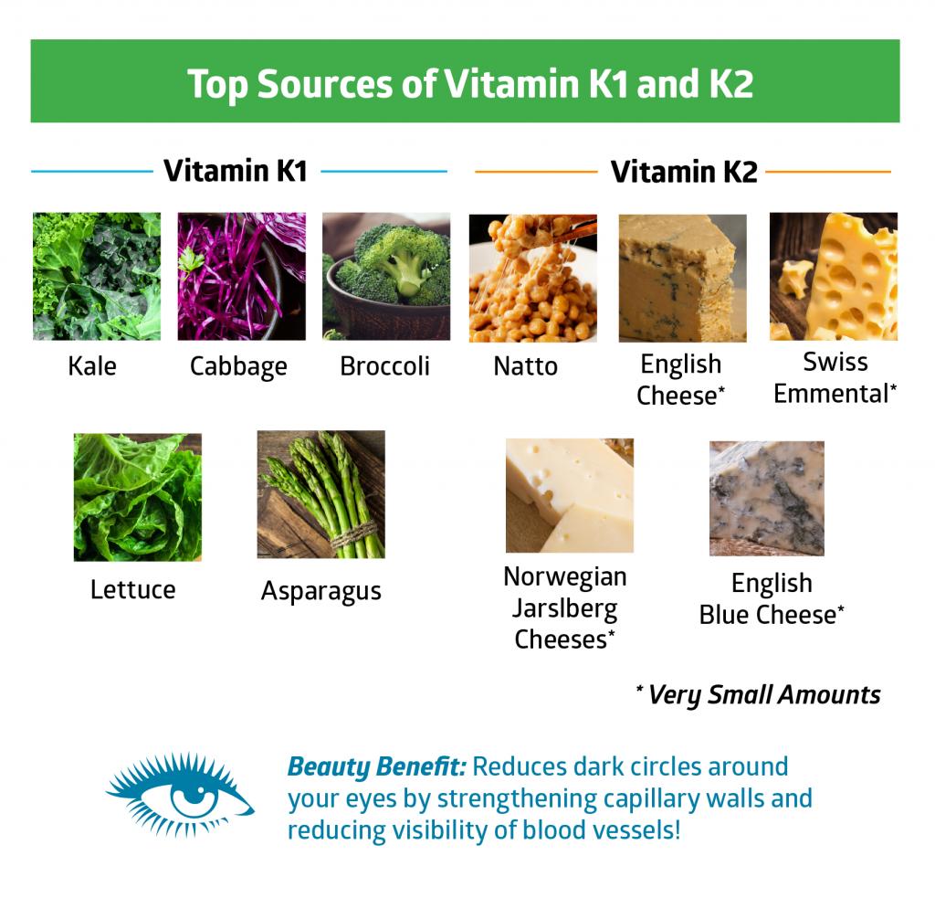 vitamin K - beauty vitamins and minerals