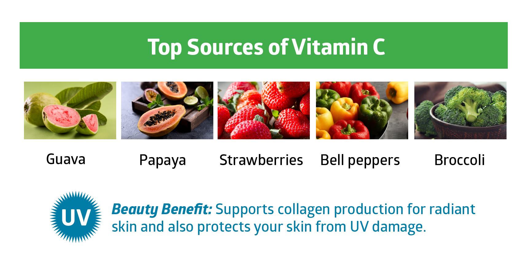 vitamin C - beauty vitamins and minerals