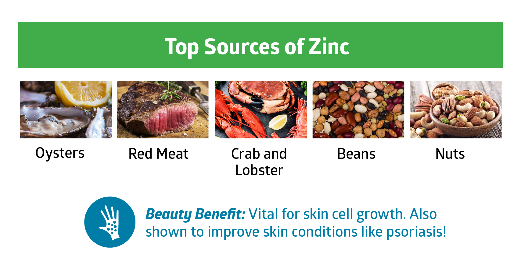 zinc - beauty vitamins and minerals